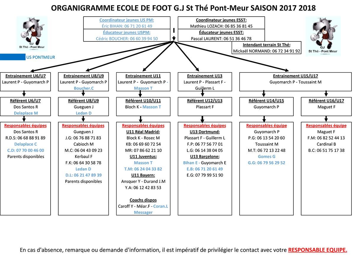 Organigramme-ecole-de-foot-2017-2018