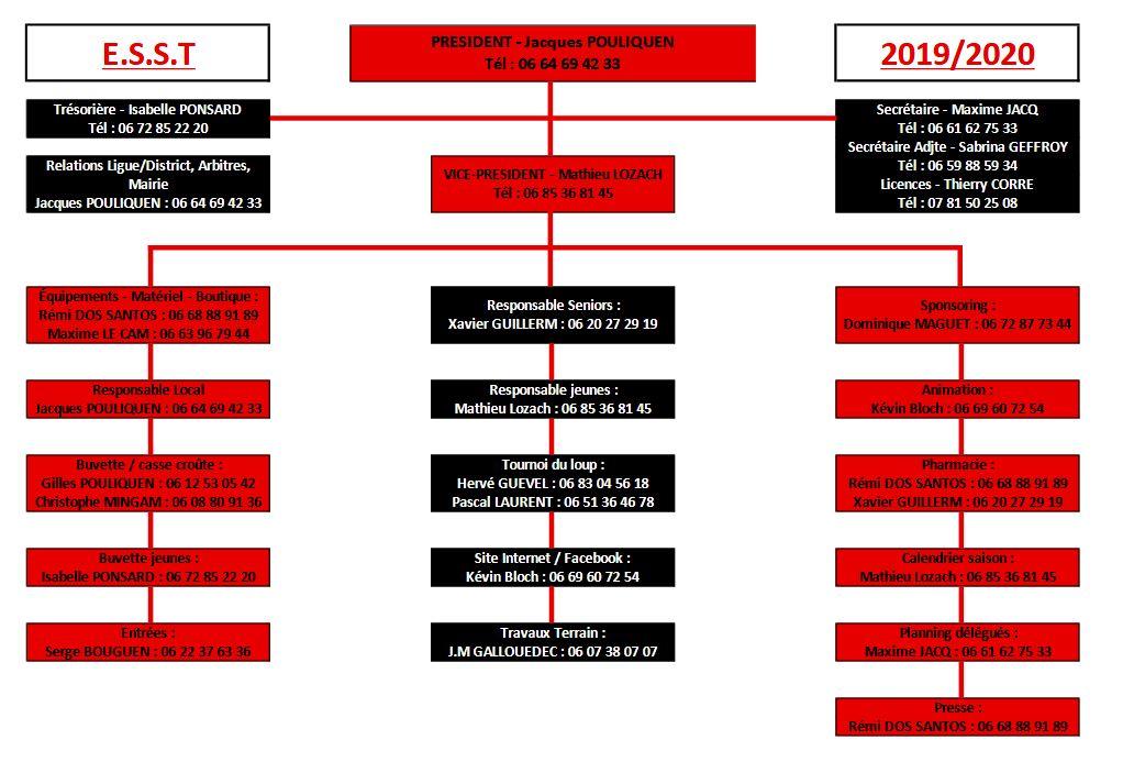 organigramme_2019-2020