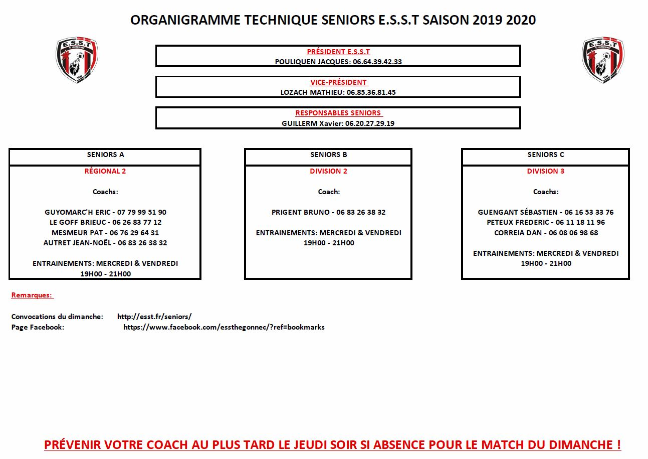 Organigramme Technique Séniors