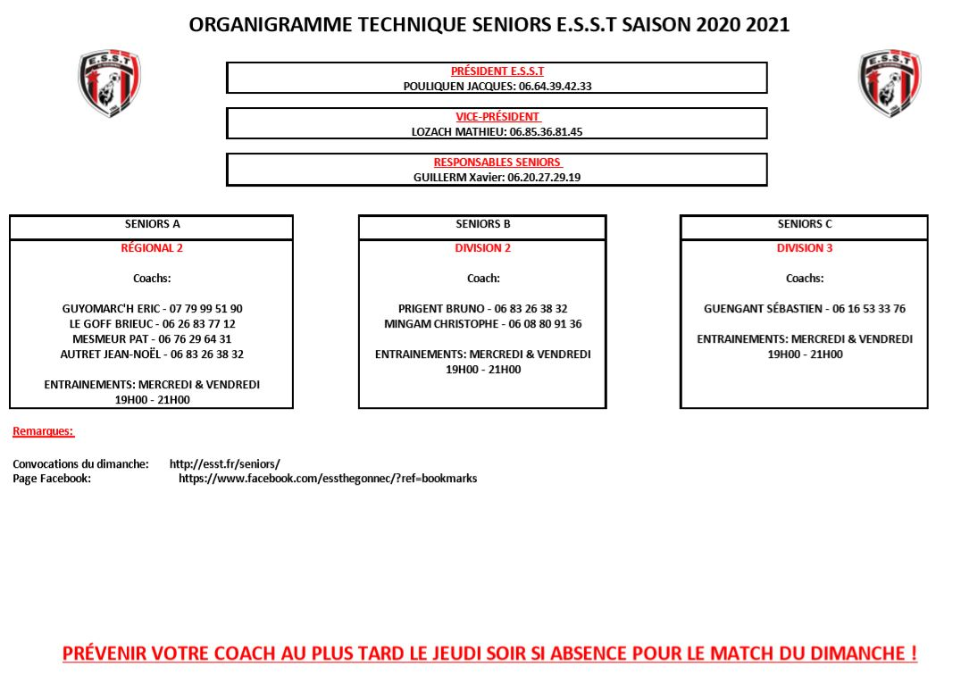 Organigramme Technique seniors 2020 2021